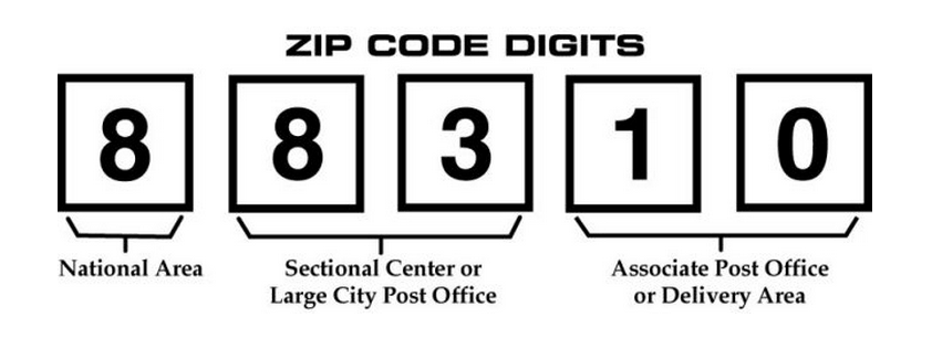 How to Find the 4 Digit Zip Code Extension for a Specific ...